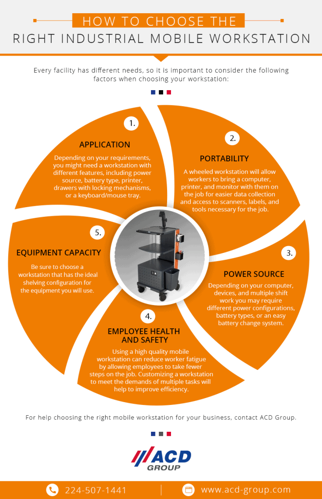 Infographic describing how to choose the right industrial mobile workstation