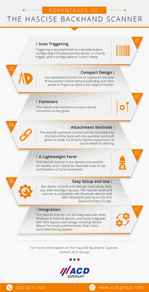 Infographic describing advantages of backhand and wrist barcode scanners