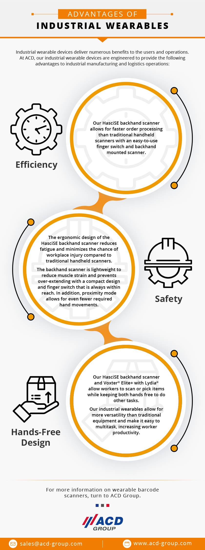 Advantages of Industrial Wearables